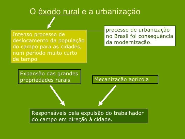 IECJ - Cap. 7 - A urbanização brasileira