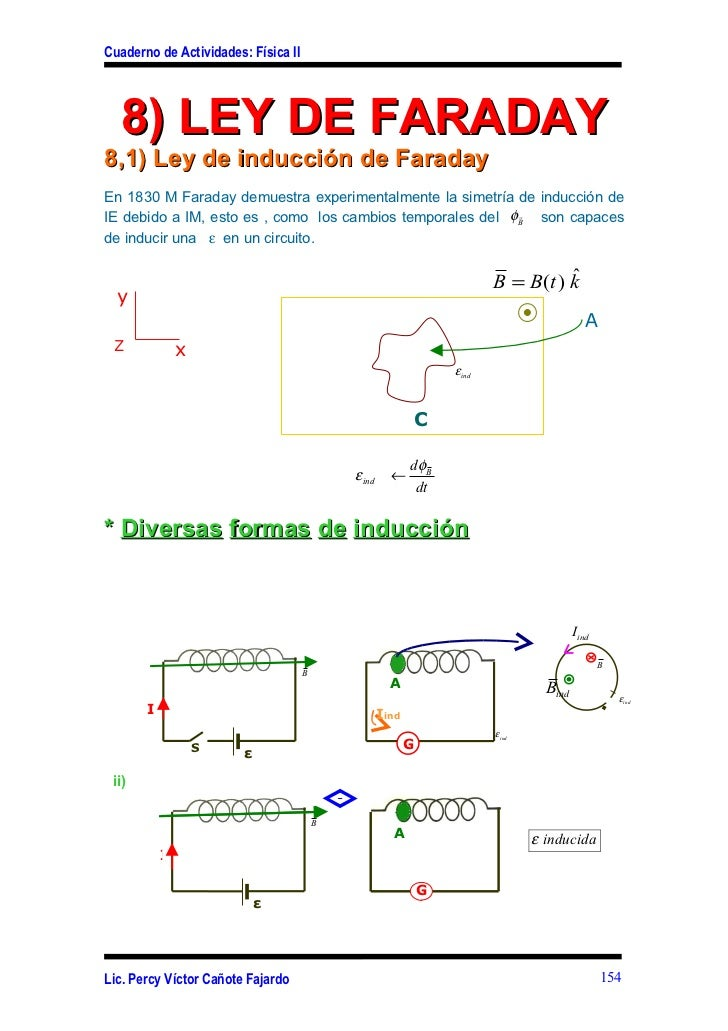Cuaderno de Actividades: Física II  8) LEY DE FARADAY8,1) Ley de inducción de FaradayEn 1830 M Faraday demuestra experimen...