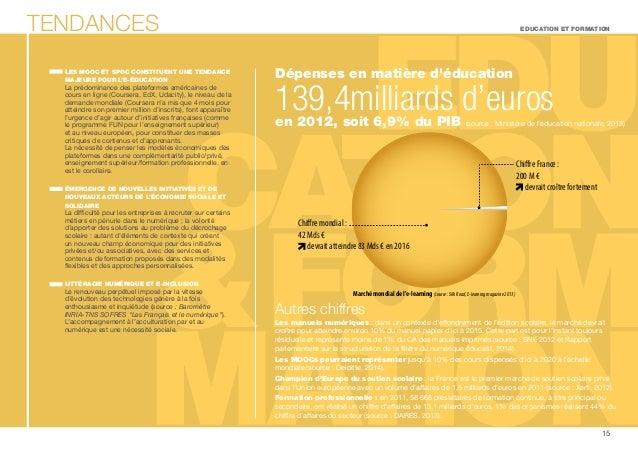 TENDANCES EDUCATION ET FORMATION  Dépenses en matière d'éducation  139,4milliards d'euros  en 2012, soit 6,9% du PIB (sour...