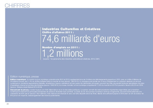 CHIFFRES  Industries Culturelles et Créatives  Chiffre d'affaires 2011 :  74,6 milliards d'euros  1,2 Nombre d'emplois mil...