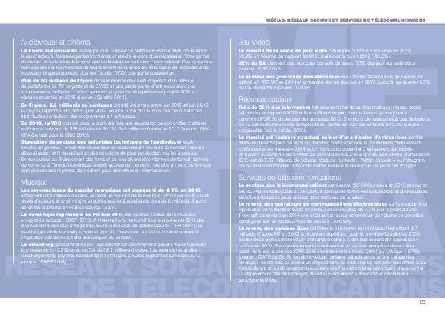 MÉDIAS, RÉSEAUX SOCIAUX ET SERVICES DE TÉLÉCOMMUNICATIONS  23  Audiovisuel et cinéma  La filière audiovisuelle a anticipé ...