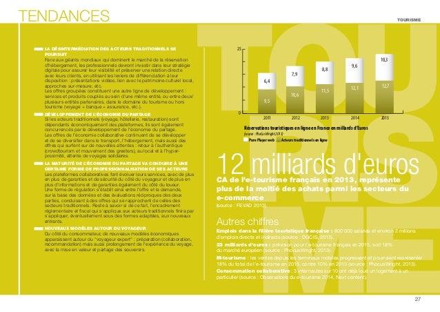 TENDANCES  LA DÉSINTERMÉDIATION DES ACTEURS TRADITIONNELS SE  POURSUIT  Face aux géants mondiaux qui dominent le marché de...