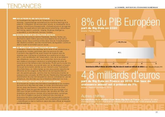 TENDANCES  LES ACTEURS DU BIG DATA EN FRANCE  Ils investissent les segments de l'analyse et de la fourniture de  données, ...