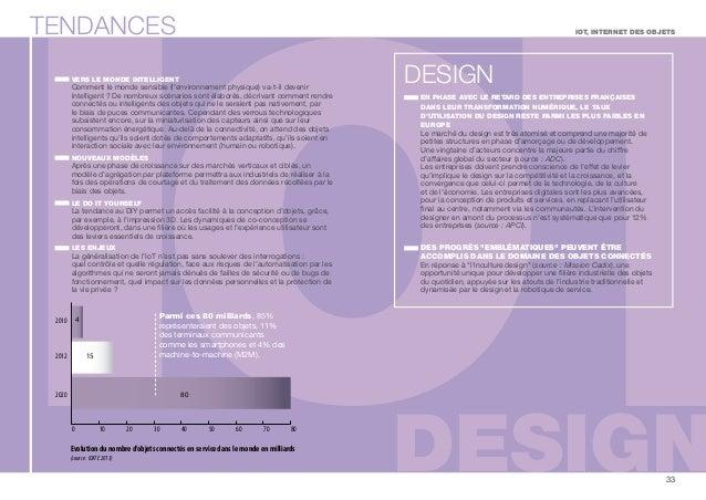 TENDANCES IOT, INTERNET DES OBJETS  DESIGN  64  + 84%/an  400  DESIGN  33  VERS LE MONDE INTELLIGENT  Comment le monde sen...