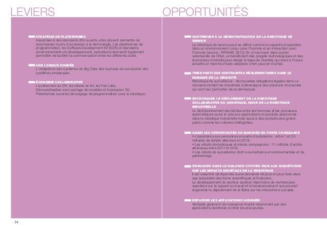LEVIERS OPPORTUNITÉS  STRATÉGIE DE PLATEFORMES  Associées à des standards dits ouverts, elles doivent permettre de  faire ...