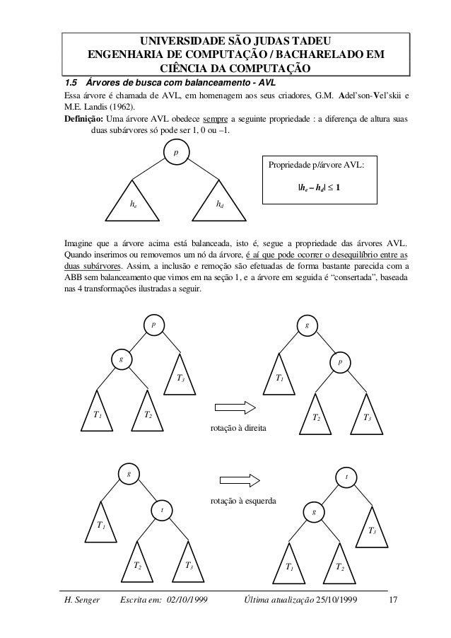 The art of computer programming vol 3