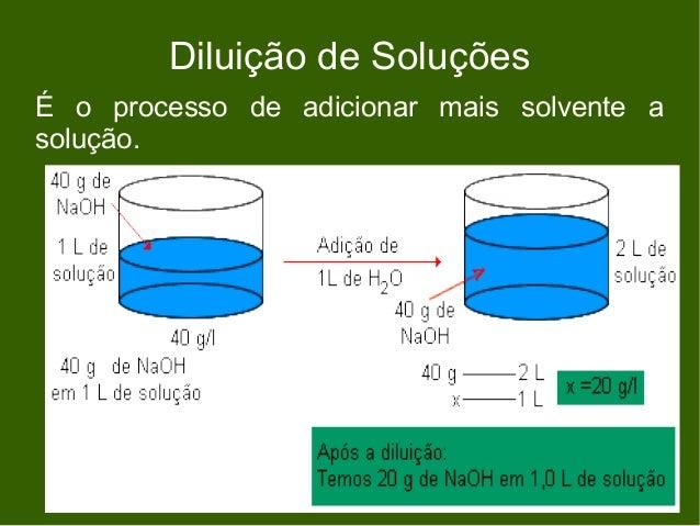 Diluição de SoluçõesÉ o processo de adicionar mais solvente asolução.