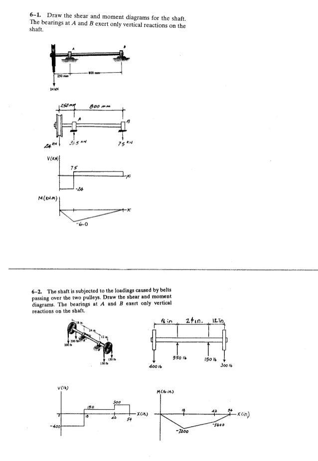 Resistência dos Materiais - Hibbeler 5ª Ed.Cap06 - Exercícios resolvidos