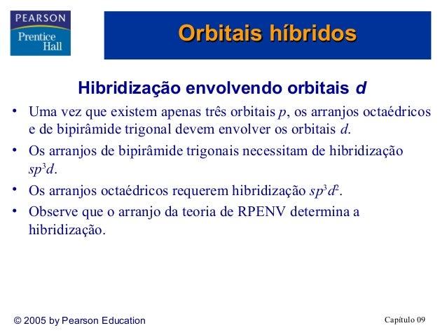 Orbitais híbridos             Hibridização envolvendo orbitais d• Uma vez que existem apenas três orbitais p, os arranjos ...
