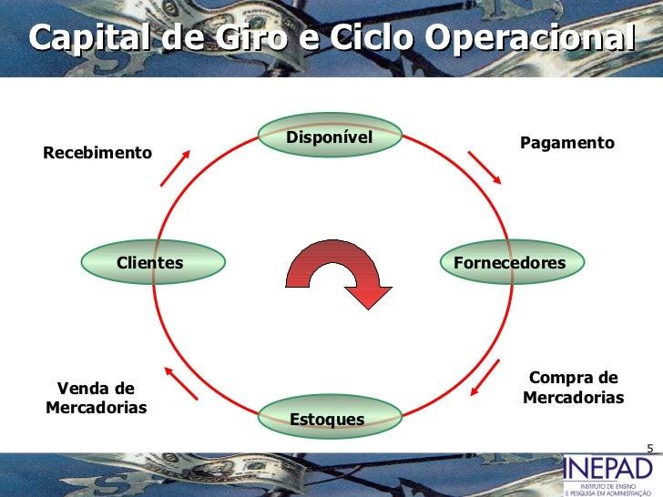 Importância da gestão da comunicação no gerenciamento de projetos 5