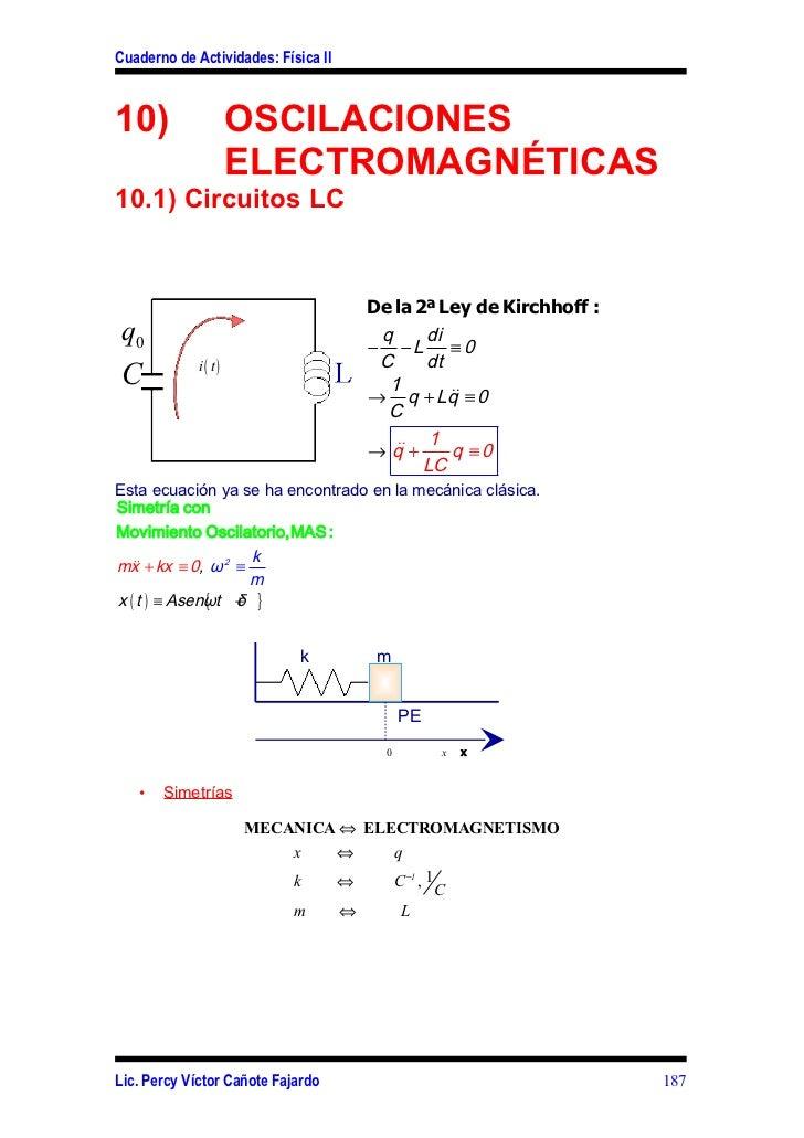 Cuaderno de Actividades: Física II10)                  OSCILACIONES                     ELECTROMAGNÉTICAS10.1) Circuitos L...