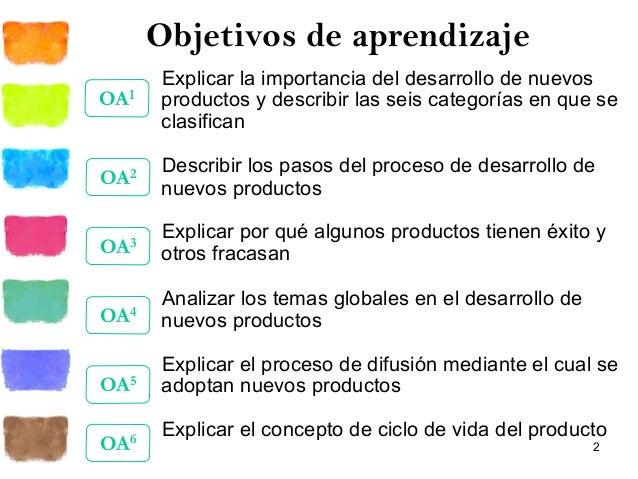 Cap 11 Desarrollo y administracion de productos Slide 2