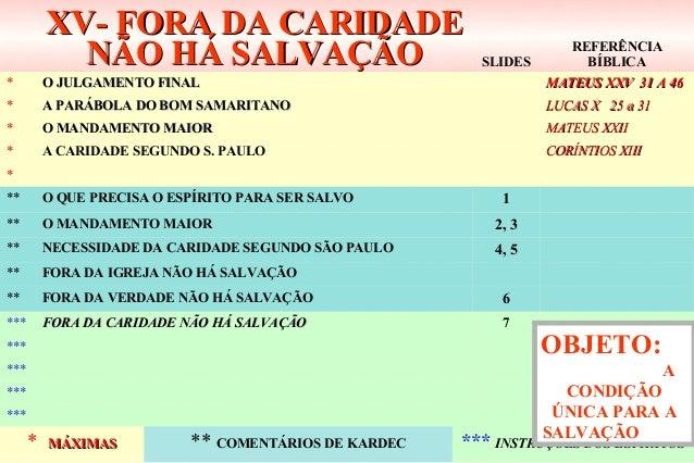 XV- FORA DA CARIDADEXV- FORA DA CARIDADE NÃO HÁ SALVAÇÃONÃO HÁ SALVAÇÃO SLIDES REFERÊNCIA BÍBLICA * O JULGAMENTO FINALO JU...
