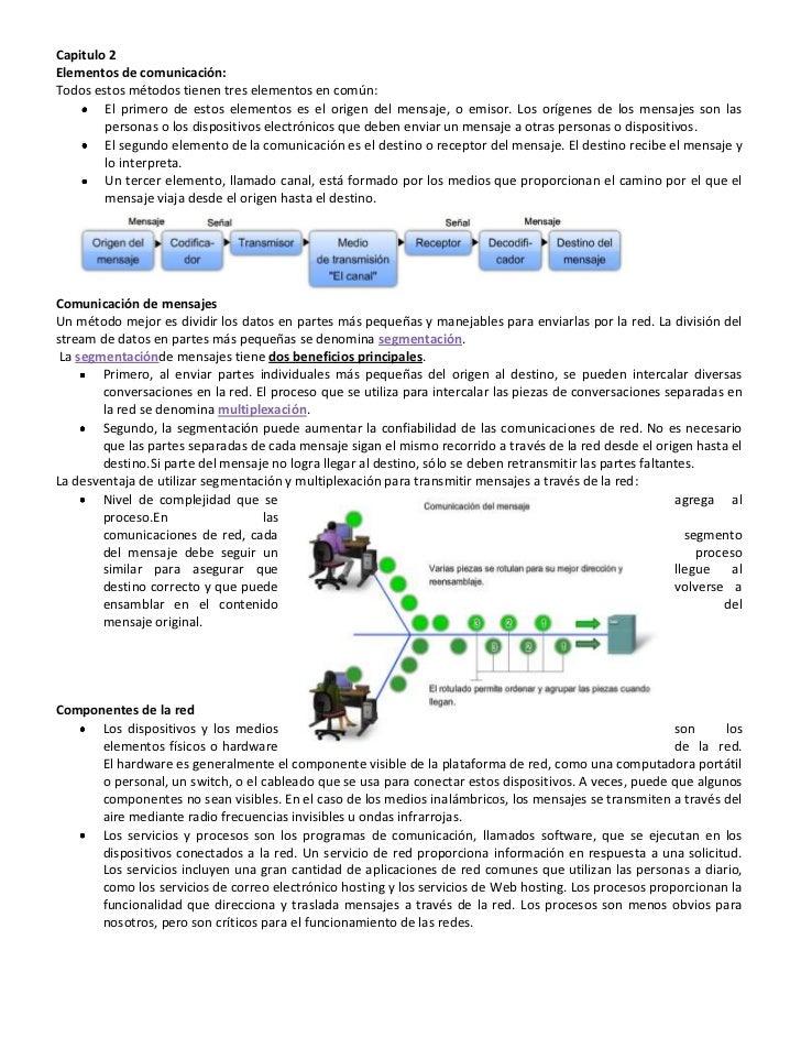 resumen cap2 de ccna1
