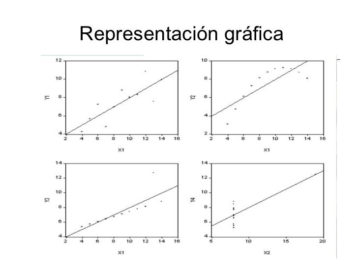 multiple regresion for market capitalization 132 - weighted least squares examples printer-friendly version example 2: market share data here we have market share data for n = 36 consecutive months multiple linear regression lesson 6: mlr model evaluation lesson 7.
