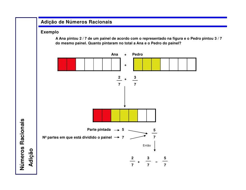 Adição de Números Racionais                              Exemplo                                     A Ana pintou 2 / 7 de...