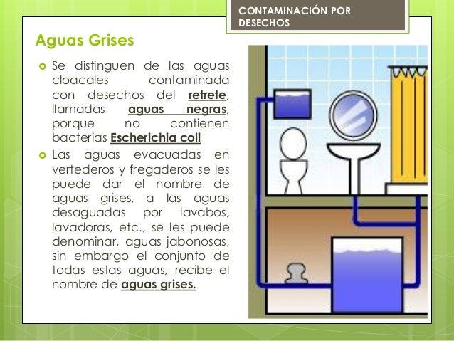 Aguas Grises Se distinguen de las aguascloacales contaminadacon desechos del retrete,llamadas aguas negras,porque no cont...