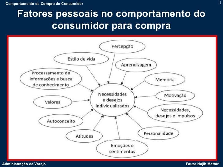 Comportamento de Compra do Consumidor                        1       Fatores pessoais no comportamento do              con...