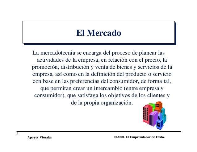 Apoyos Visuales ©2000. El Emprendedor de Exito. El MercadoEl Mercado La mercadotecnia se encarga del proceso de planear la...