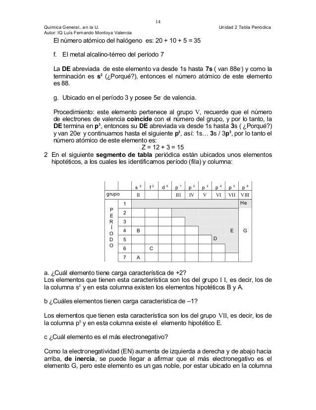 Cap 2 tabla periodica 4s 3d10 4p5 14 urtaz Choice Image
