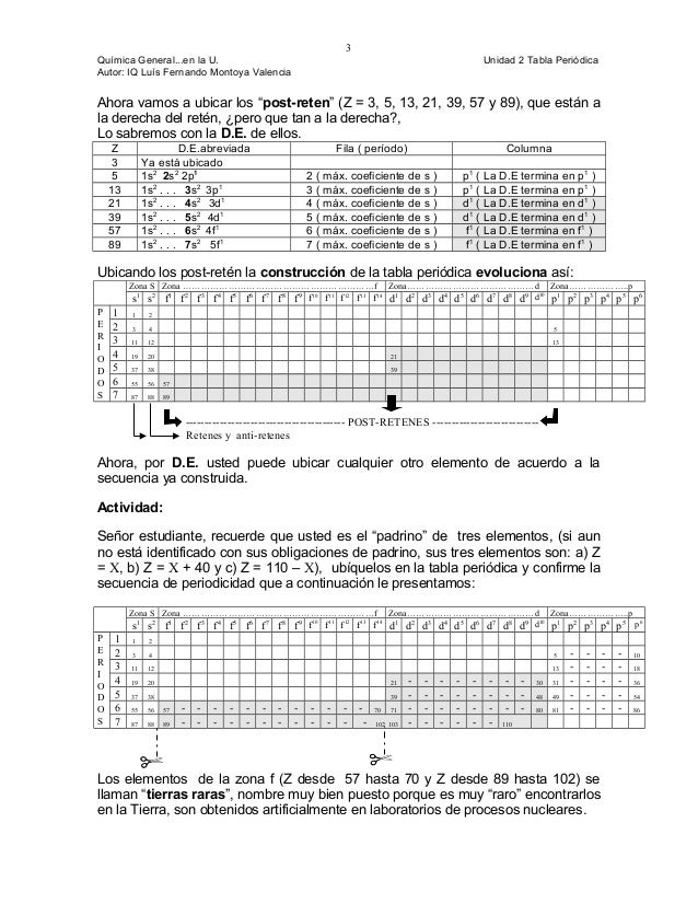 Cap 2 tabla periodica 3 urtaz Choice Image