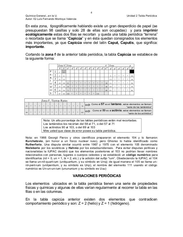 Tabla periodica latin choice image periodic table and sample with cap 2 tabla periodica 4 flavorsomefo choice image urtaz Gallery