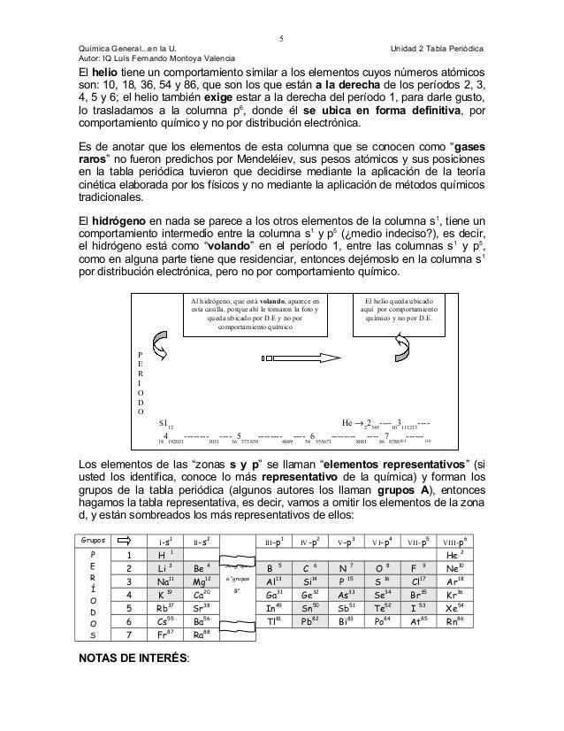 Cap 2 tabla periodica 5 urtaz Choice Image