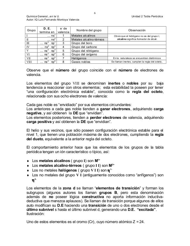 Cap 2 tabla periodica 6 urtaz Choice Image