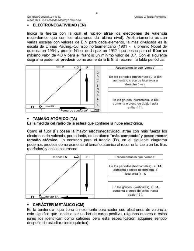 Cap 2 tabla periodica 8 urtaz Choice Image