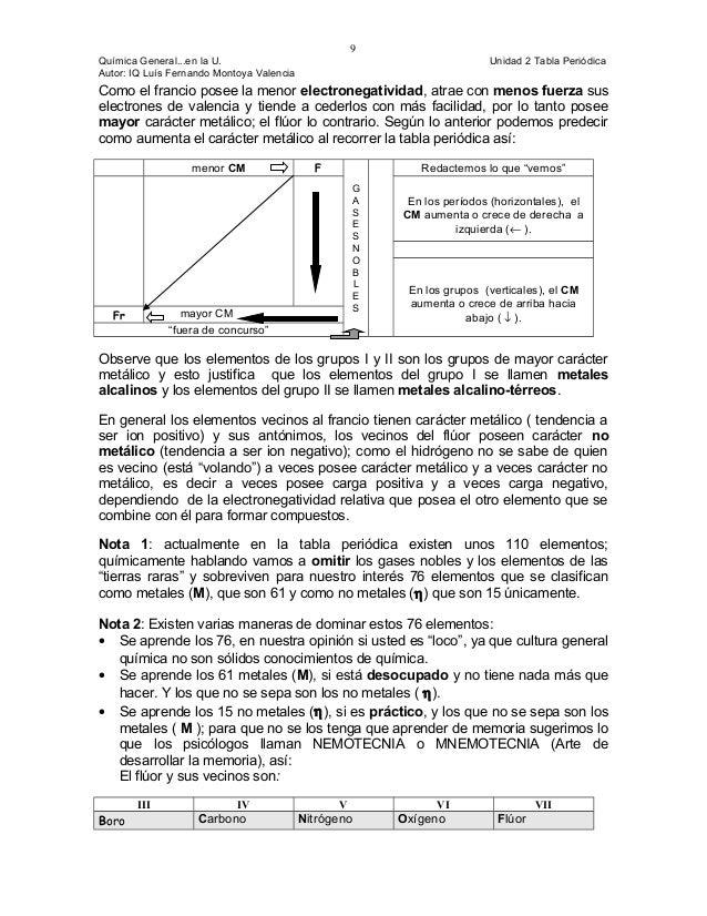 Cap 2 tabla periodica 9 urtaz Gallery