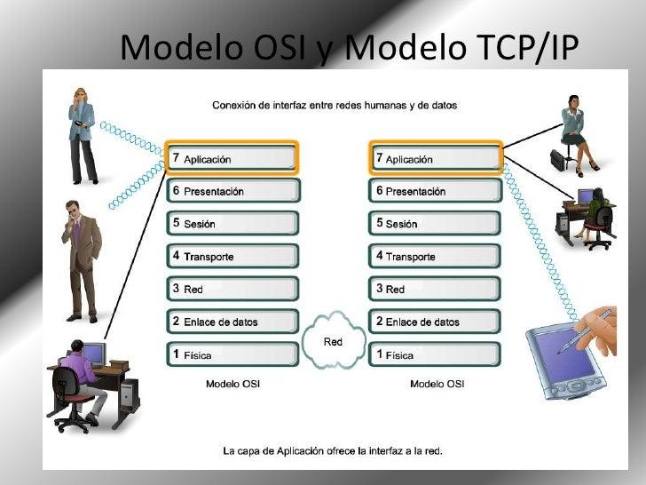 Modelo OSI y Modelo TCP/IP<br />