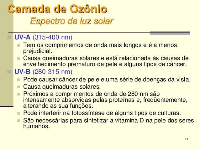 12 Camada de Ozônio Espectro da luz solar  UV-A (315-400 nm)  Tem os comprimentos de onda mais longos e é a menos prejud...