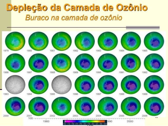 20 Depleção da Camada de Ozônio Buraco na camada de ozônio