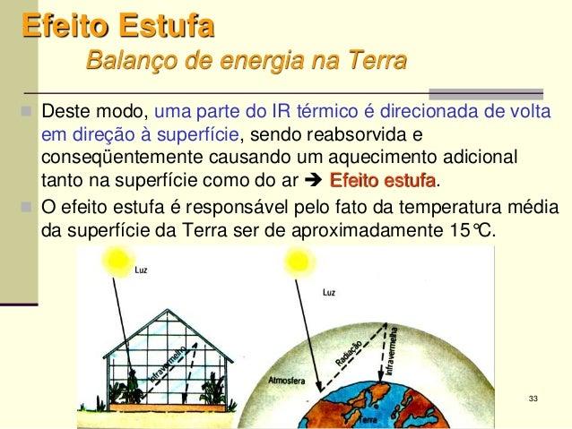 33 Efeito Estufa Balanço de energia na Terra  Deste modo, uma parte do IR térmico é direcionada de volta em direção à sup...