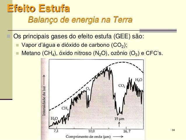 34 Efeito Estufa Balanço de energia na Terra  Os principais gases do efeito estufa (GEE) são:  Vapor d'água e dióxido de...