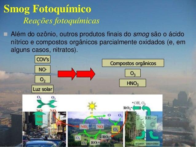 56  Além do ozônio, outros produtos finais do smog são o ácido nítrico e compostos orgânicos parcialmente oxidados (e, em...