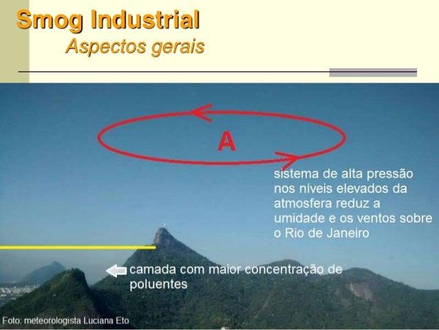 63 Smog Industrial Aspectos gerais