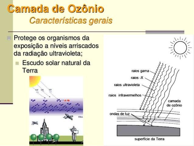 8 Camada de Ozônio Características gerais  Protege os organismos da exposição a níveis arriscados da radiação ultraviolet...