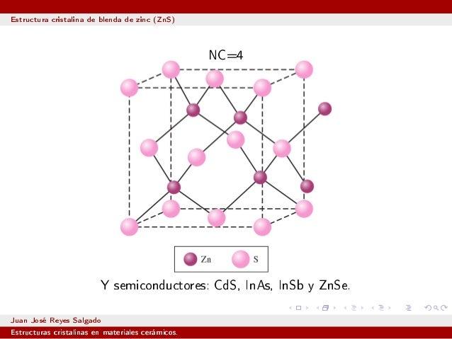 Ciencia De Materiales Capitulo 3 Parte 2