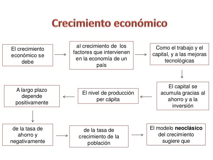 mankiw macroeconomics 9th edition solutions manual pdf