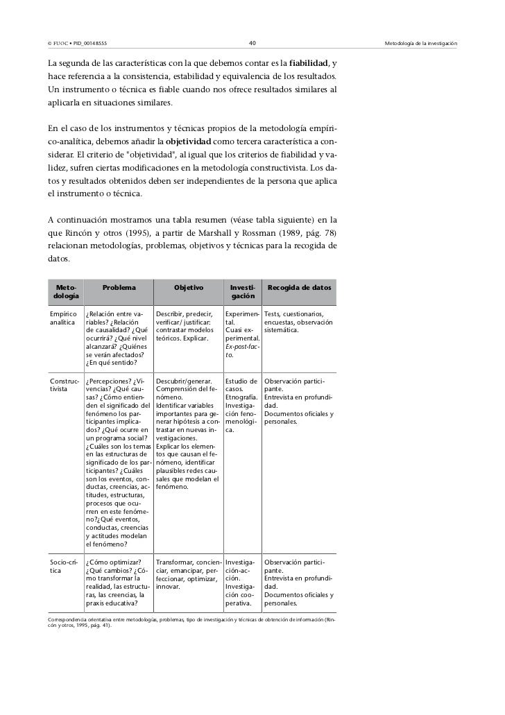 Metodologia de recogida de datos bisquerra