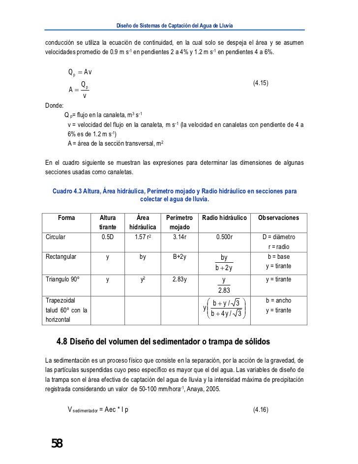 Diseño de Sistemas de Captación del Agua de Lluviaconducción se utiliza la ecuación de continuidad, en la cual solo se des...