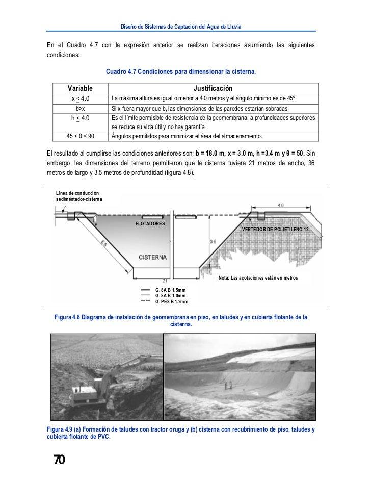 Diseño de Sistemas de Captación del Agua de LluviaEn el Cuadro 4.7 con la expresión anterior se realizan iteraciones asumi...