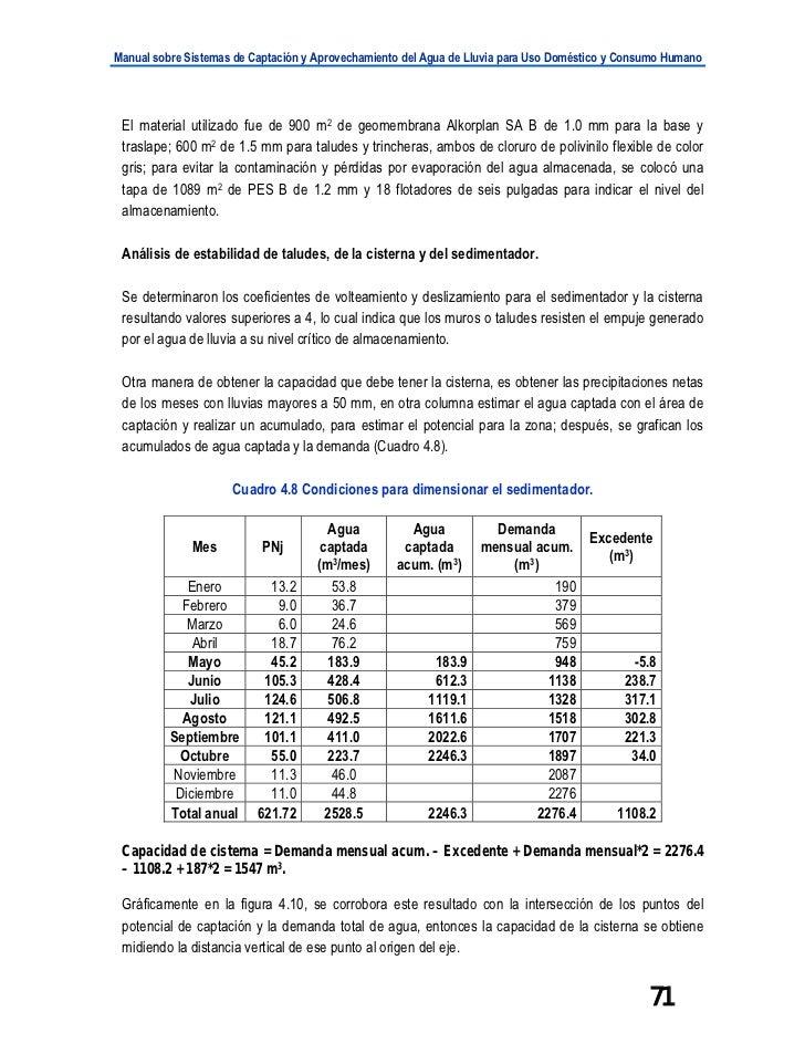 Manual sobre Sistemas de Captación y Aprovechamiento del Agua de Lluvia para Uso Doméstico y Consumo Humano El material ut...