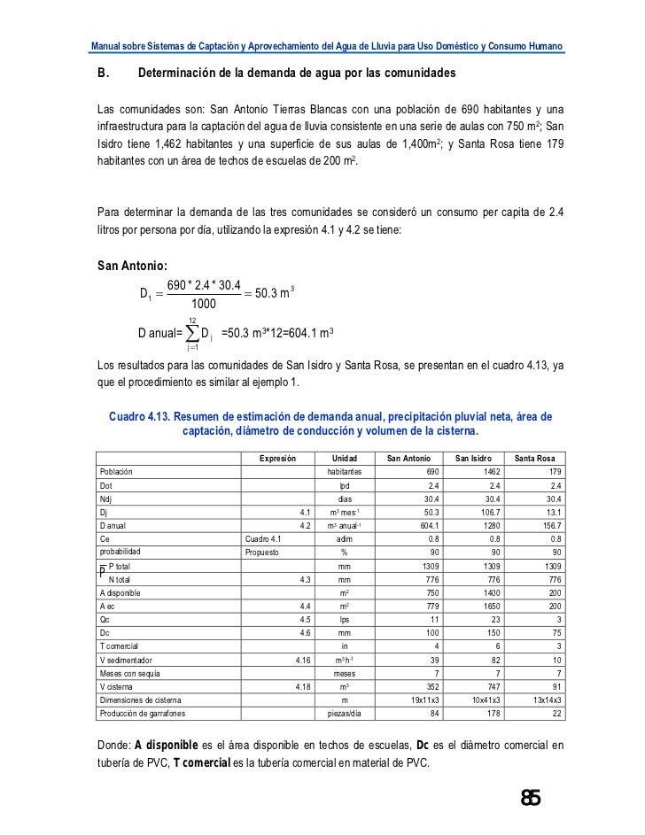Manual sobre Sistemas de Captación y Aprovechamiento del Agua de Lluvia para Uso Doméstico y Consumo Humano B.           D...