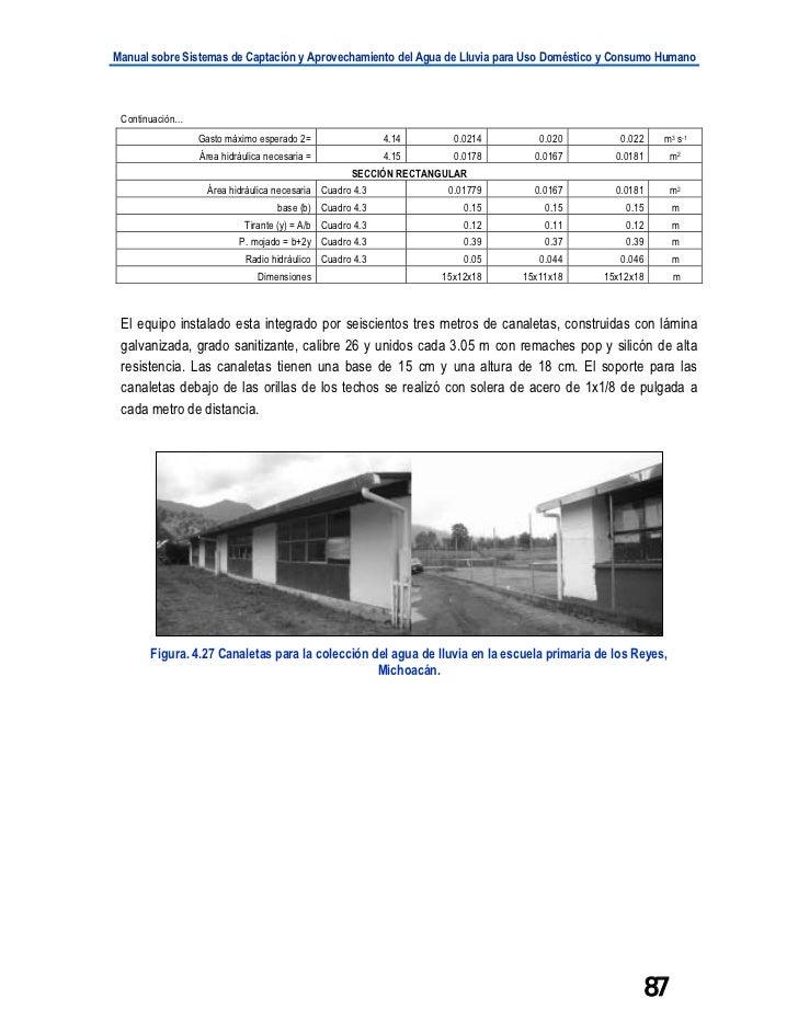 Manual sobre Sistemas de Captación y Aprovechamiento del Agua de Lluvia para Uso Doméstico y Consumo Humano Continuación… ...