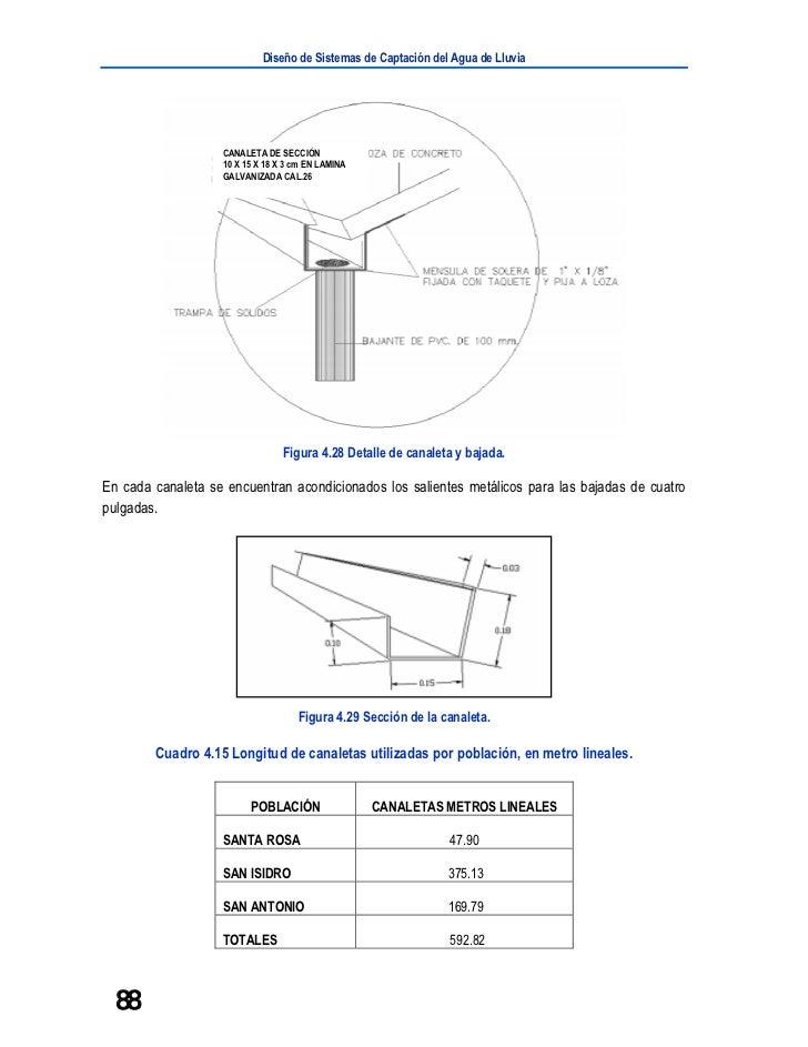 Diseño de Sistemas de Captación del Agua de Lluvia                   CANALETA DE SECCIÓN                   10 X 15 X 18 X ...