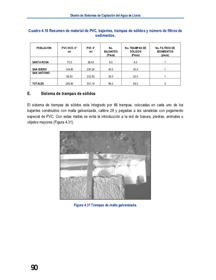 Diseño de Sistemas de Captación del Agua de LluviaCuadro 4.16 Resumen de material de PVC, bajantes, trampas de sólidos y n...