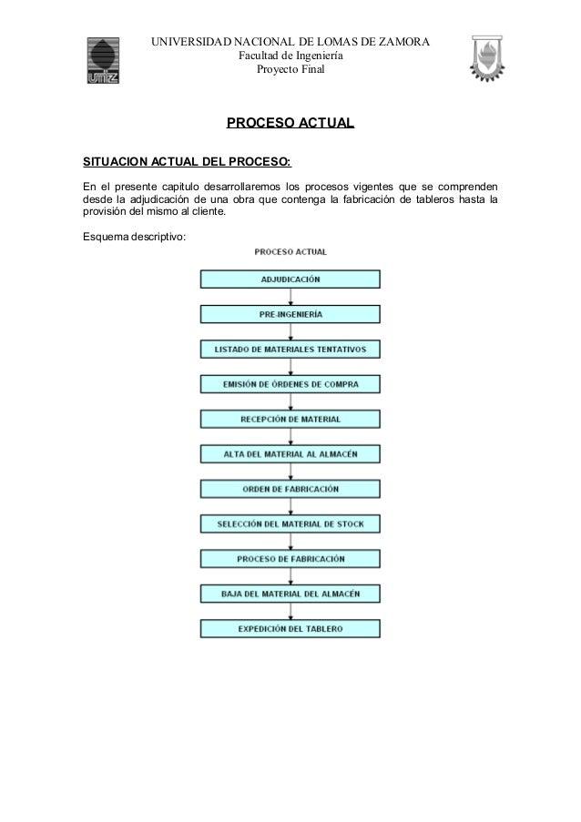 UNIVERSIDAD NACIONAL DE LOMAS DE ZAMORA Facultad de Ingeniería Proyecto Final PROCESO ACTUAL SITUACION ACTUAL DEL PROCESO:...