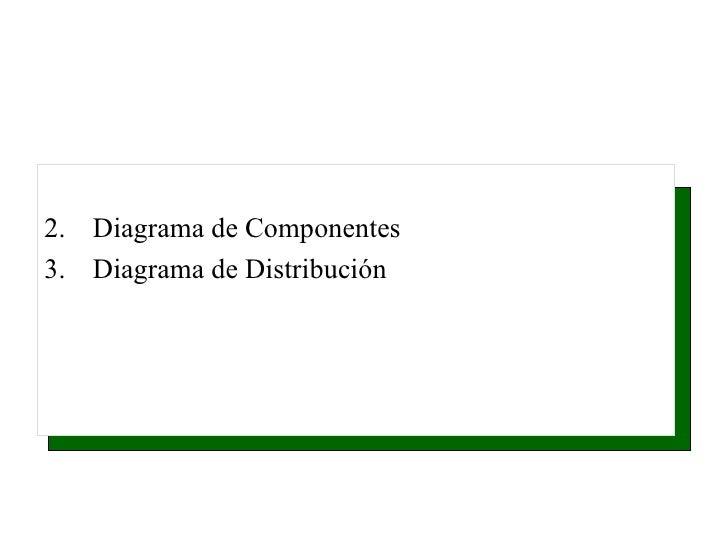 <ul><li>Diagrama de Componentes </li></ul><ul><li>Diagrama de Distribución </li></ul>